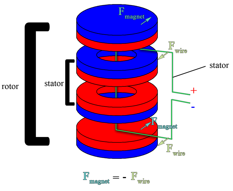 pot of gold schematics pot get free image about wiring diagram